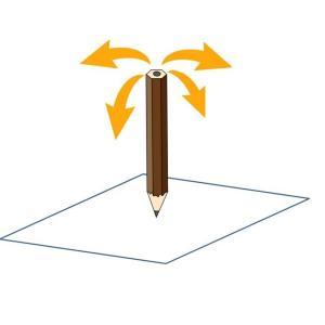 鉛筆とインフレーション宇宙とスクィーズド状態