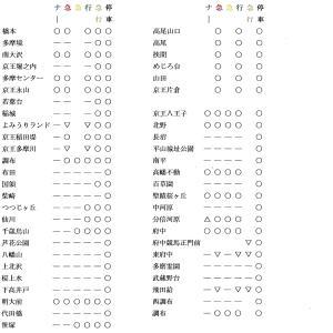 京王朝ラッシュ時ダイヤ改正案の時刻表