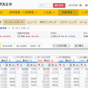 J-REITは分配金6%越えの銘柄続出で再び絶好の買い場が到来中!動向を見て買い出動か?