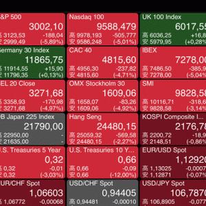 6月10日から市場は2番底を探る流れに変わった・・・