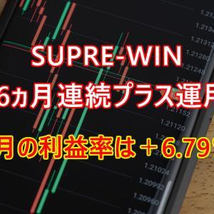 2021年7月の利益率は+6.79%で16ヵ月連続プラス運用達成!SUPRE-WIN(FX自動売買EA)