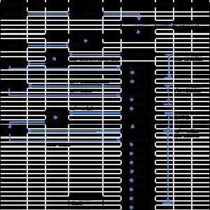 赤字圧縮・利益確保するとっておきの経営管理術 第48回 モジュール組立工程リ-ドタイムの実態調査結果