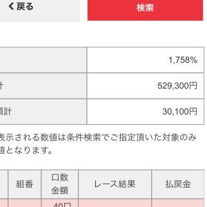 第29回前橋寛仁親王牌G1最終日を終えて
