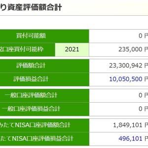 メインの投信口座の評価利益が一千万円を超えて。