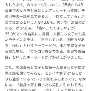 【家】40代独身女性、住宅ローン事前審査通過