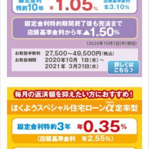 【家-住宅ローン】固定金利 vs 変動金利