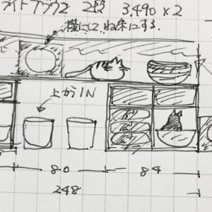 【猫】多頭飼育の猫トイレを検討