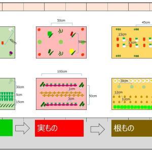 【家】狭い庭の作付レイアウト計画