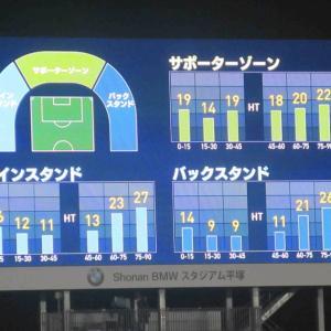 最終節の松本山雅戦のチケットを確保できていない人のためにまだチケットが余っている情報を集めよう