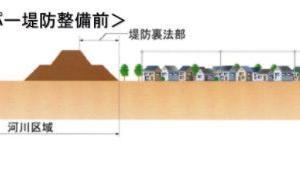 台風19号:「民主党がー、スーパー堤防がー」というのはデマだってば!
