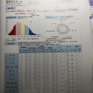 全国統一模擬試験I:成績表返却