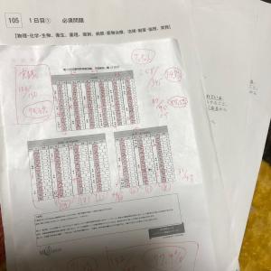 第105回薬剤師国家試験:2日目