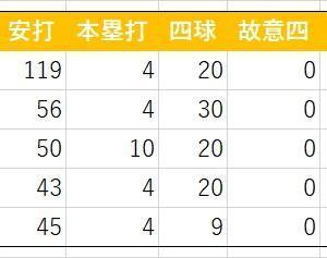 池田駿の背番号降格(48→68)
