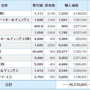 マイナス1146万円_| ̄|●