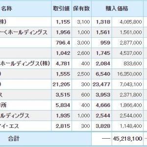 マイナス1070万円_| ̄|●