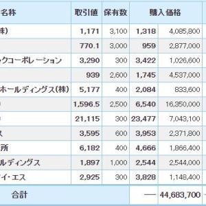 マイナス1148万円_| ̄|●