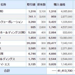 マイナス1031万円_| ̄|●