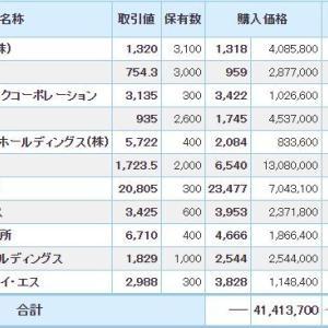 マイナス924万円_| ̄|●