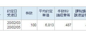 【特攻】資生堂100株新規買い