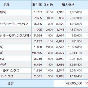 マイナス999万円_| ̄|●