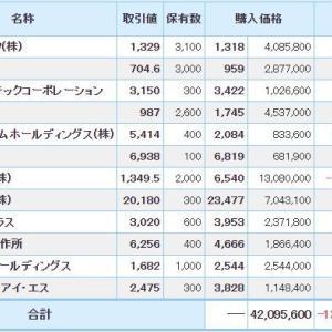 マイナス1010万円_| ̄|●