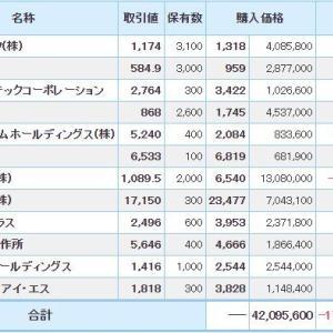 マイナス1969万円_| ̄|●