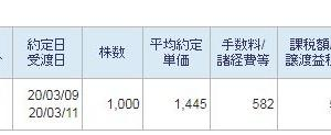 1306TOPIX-ETF1000株買い