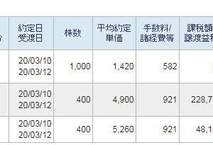 TOPIX-ETF、富士フイルム,村田製作所をブン投げ
