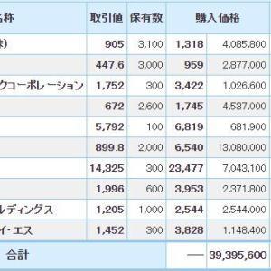 マイナス7516万円_| ̄|●
