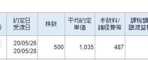 日本サード・パーティを500株買い