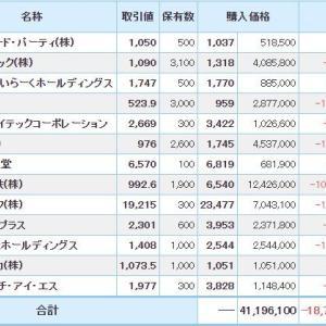 マイナス6511万円_| ̄|●