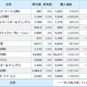 マイナス6649万円_| ̄|●