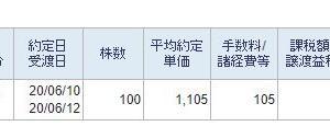 日本製鉄損切り2020 その弐