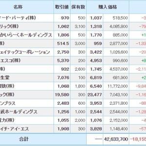 マイナス6623万円_| ̄|●