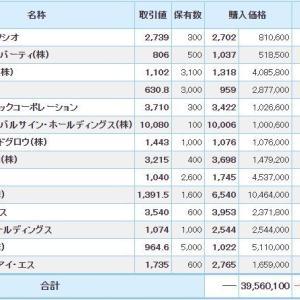 マイナス6167万円_| ̄|●