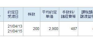 ジェイテックコーポレーション 200株ナンピン