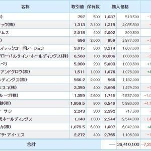 マイナス5822万円_| ̄|●