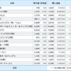 マイナス5953万円_| ̄|●