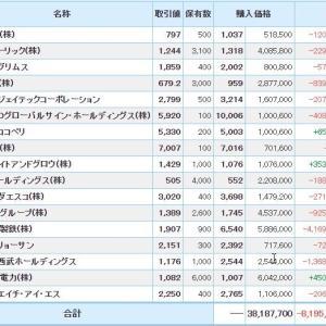 マイナス5928万円_| ̄|●