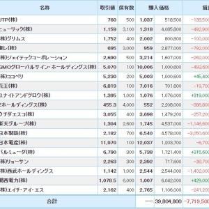 マイナス5800万円_| ̄|●