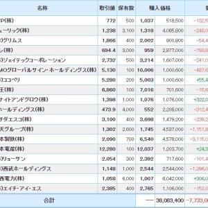 マイナス5740万円_| ̄|●