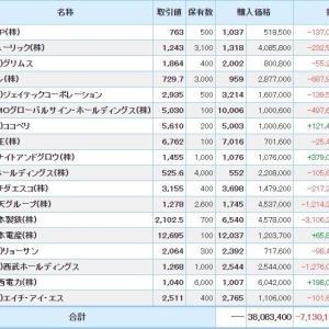マイナス5693万円_| ̄|●