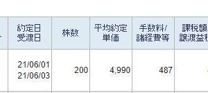 GMOグローバルサイン・ホールディングス 200株ナンピン
