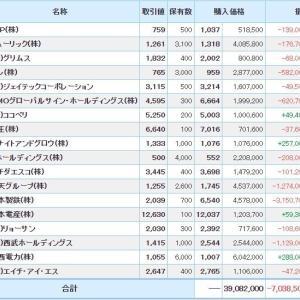 マイナス5641万円_| ̄|●