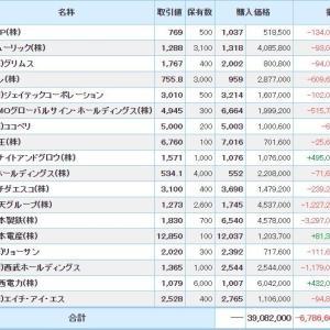 マイナス5571万円_| ̄|●