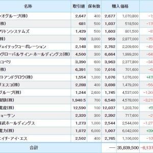 マイナス5966万円_| ̄|●