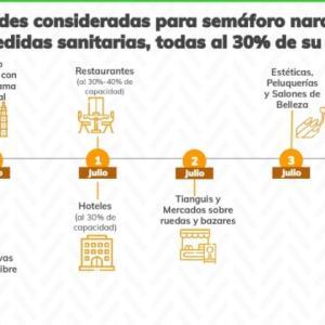 メキシコシティの経済再開の様子