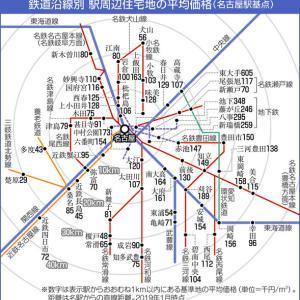 上昇幅が拡大!?2019年愛知県公示地価