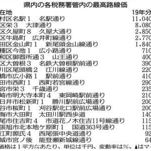 名駅投資熱近隣部にも!?令和元年愛知県路線価