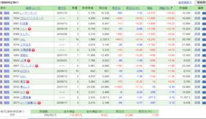 【とむ厳選日本株ファンド】日本株・単元未満株でオリジナルポートフォリオを作ろう!
